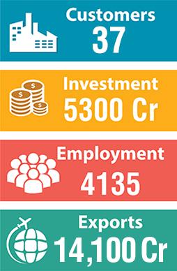 special economic zone in tamilnadu
